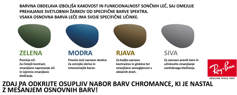 Chromance